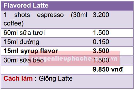 công thức pha chế iced latte